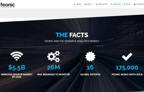 Parthian Systems - Web Developer - Online Interactive Maps